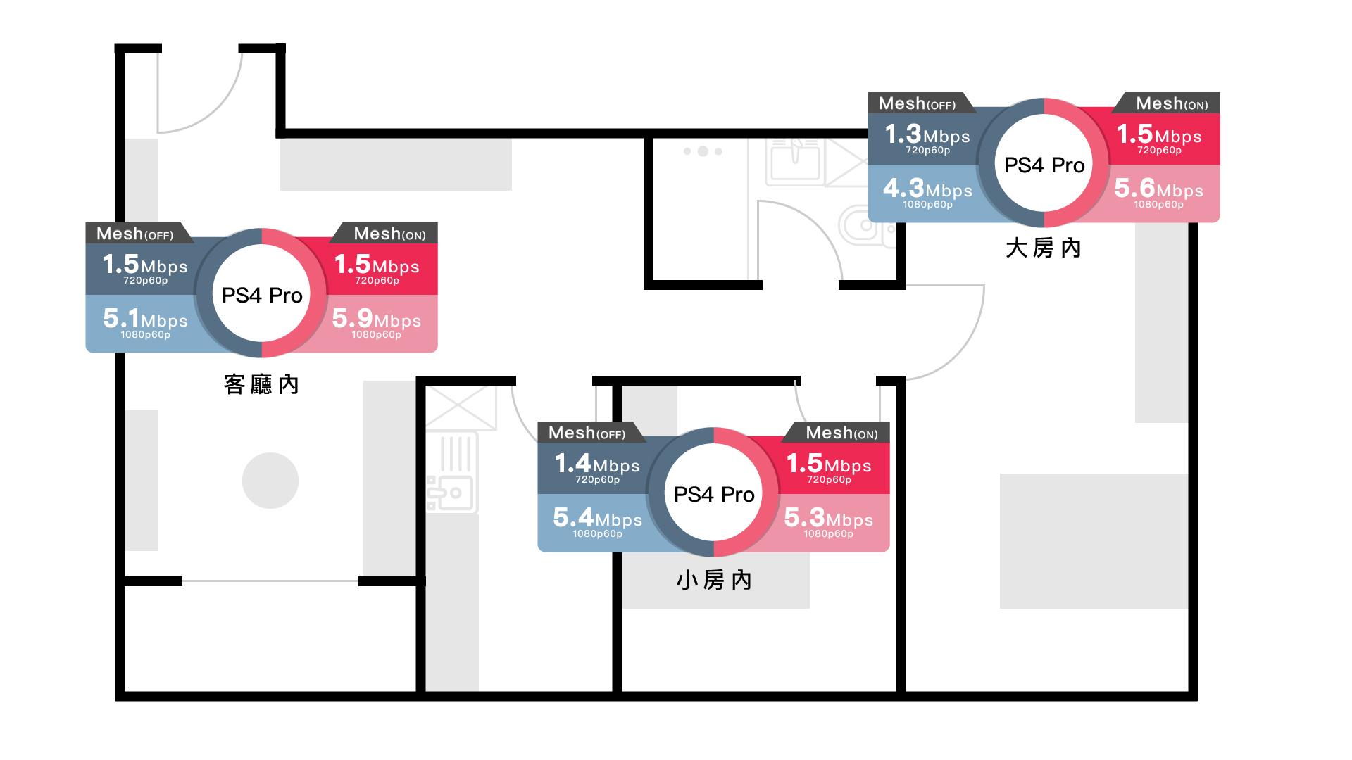 Ubiquiti AmpliFi Instant 評測:簡單設定Mesh WiFi 迷你設計 26
