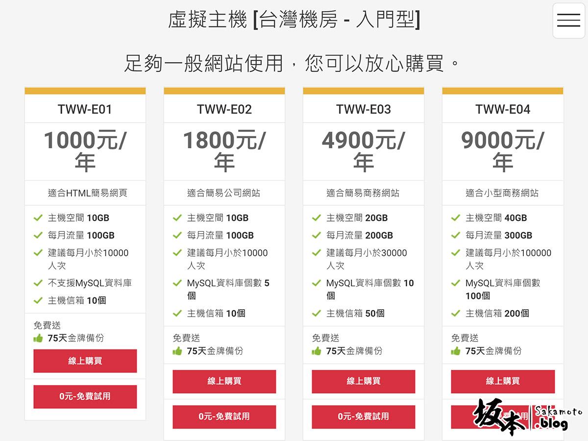 Wanteasy網易資訊虛擬主機 – CP值高便宜又快 4