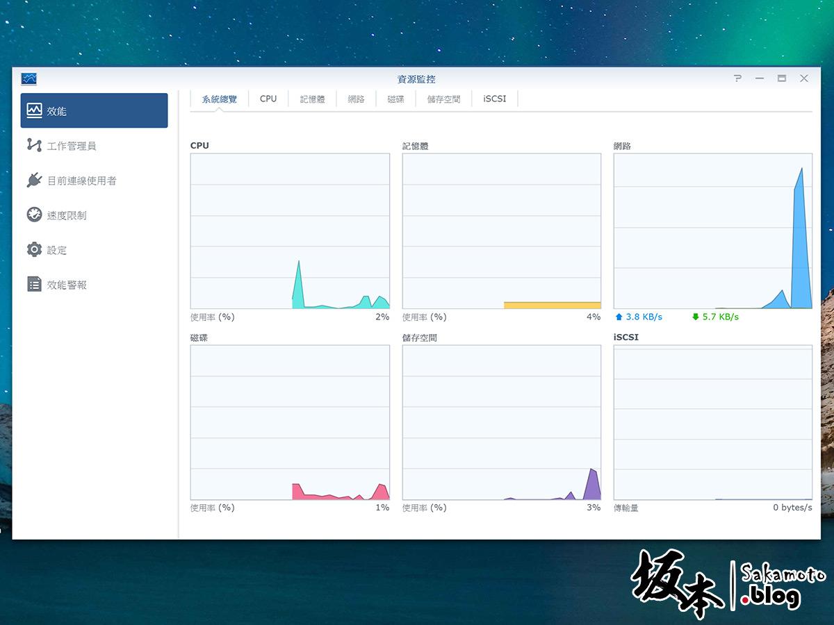 Synology DS718+ 開箱評測:Btrfs 檔案系統、即時 4K 轉檔 36