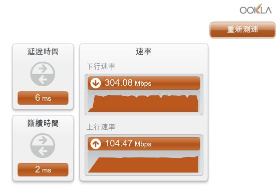 供裝中華電信 FTTH 300M/100M 光纖到府全程紀錄 13