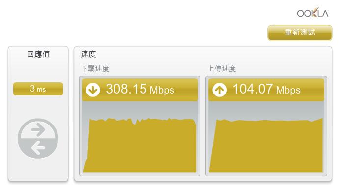 供裝中華電信 FTTH 300M/100M 光纖到府全程紀錄 14