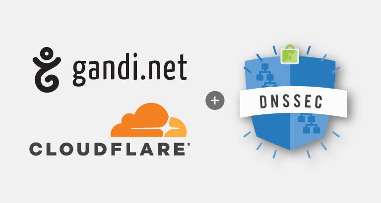 如何設定啟用 DNSSEC 保護網站安全