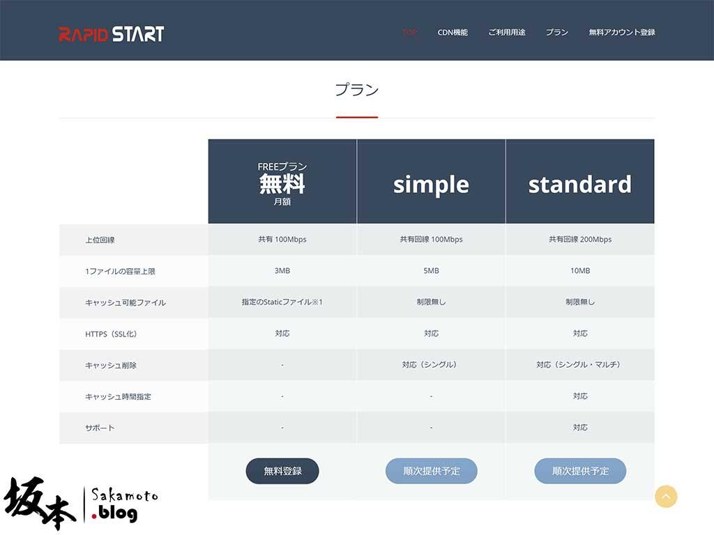 日本免費 CDN 服務 - Rapid START 24